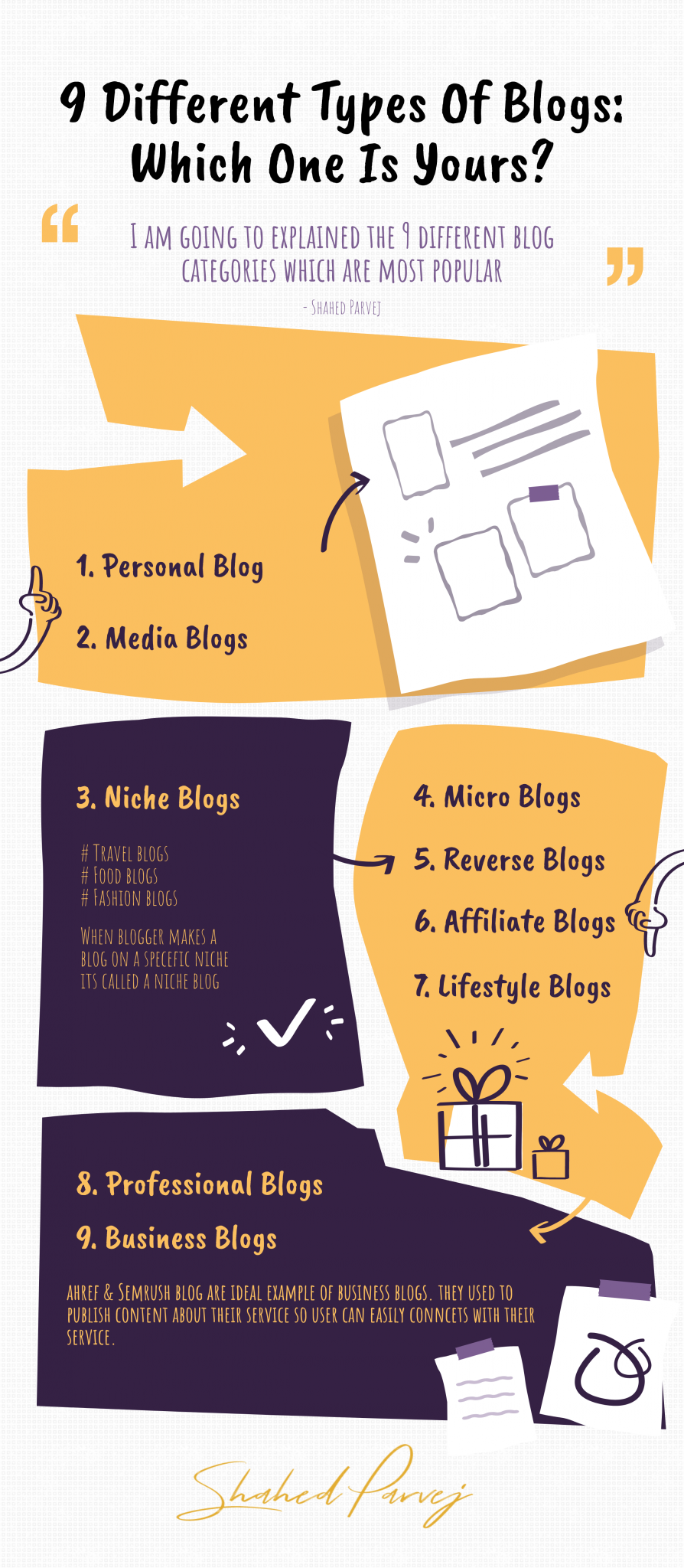 Different Types Of Blog Infographic